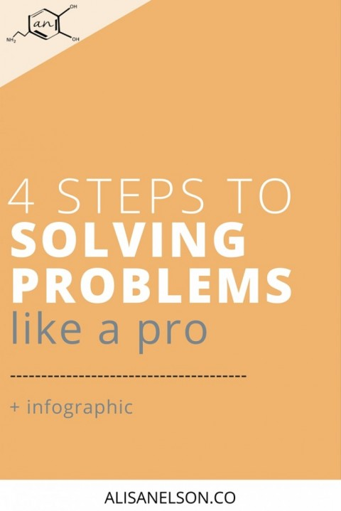 4 steps to problem solving like a pro